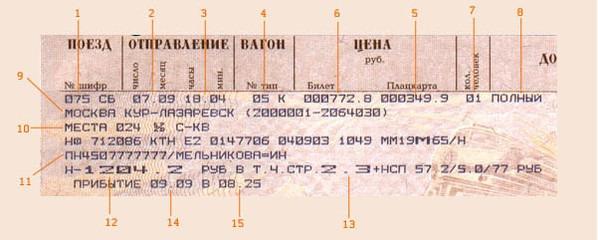 TRENES EN RUSIA: todo lo que necesitas saber