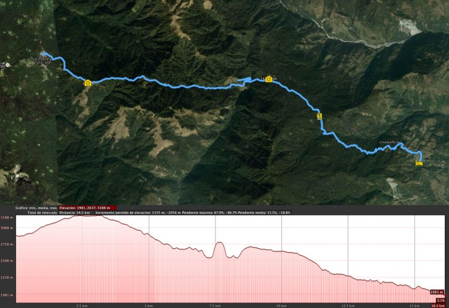 Dia3-trekking-poon-hill-track