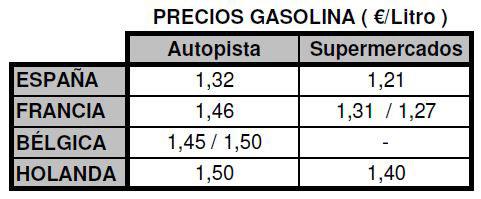 gasolina_belgica_holanda