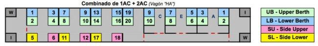 1AC+2AC
