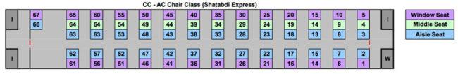 CC-Shatabdi-Express