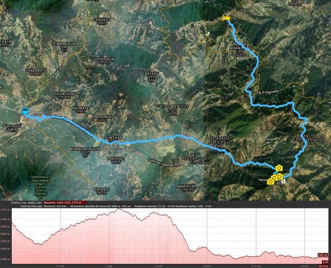 trekking valle katmandu track