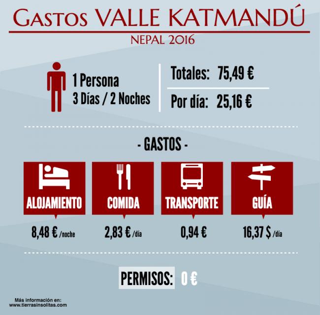 gastos trekking por el valle de katmandu
