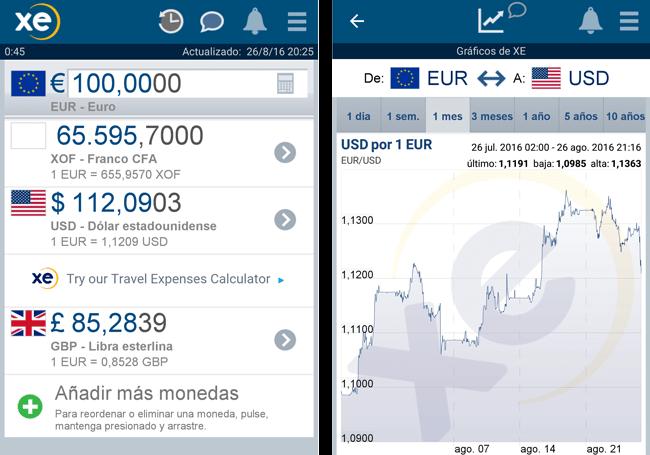 app xe currency