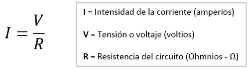fórmula ley de ohm