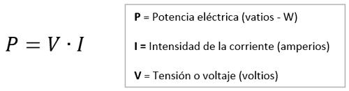 fórmula potencia eléctrica