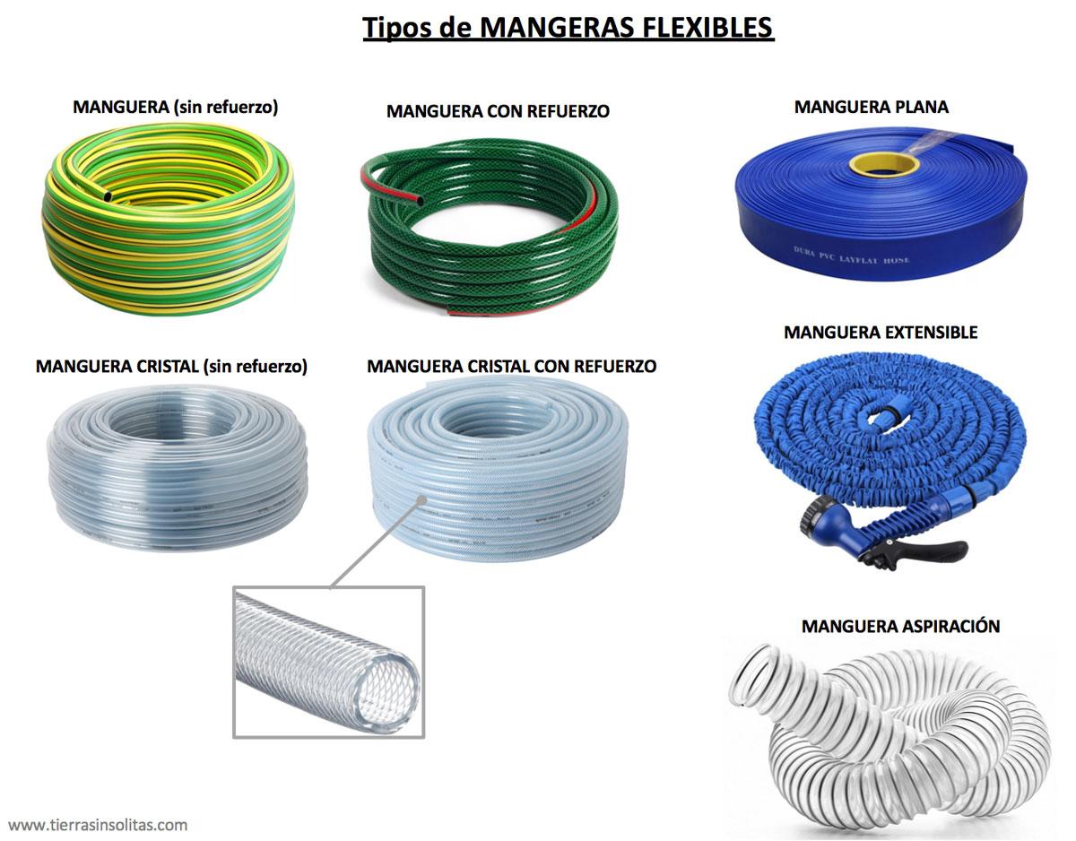 tipos de mangueras flexibles de agua para furgoneta camper