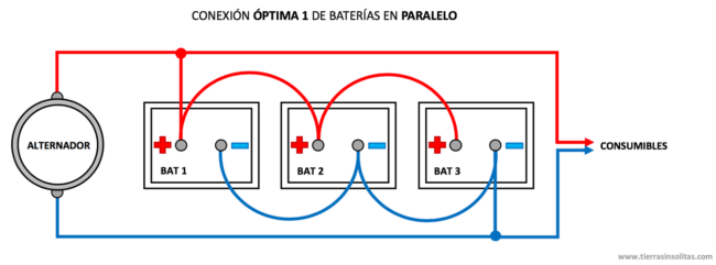 conexión 1 óptima baterías en paralelo