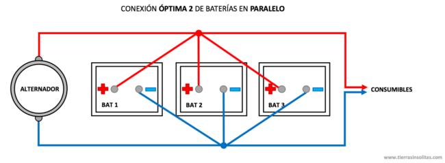 conexión 2 óptima baterías en paralelo