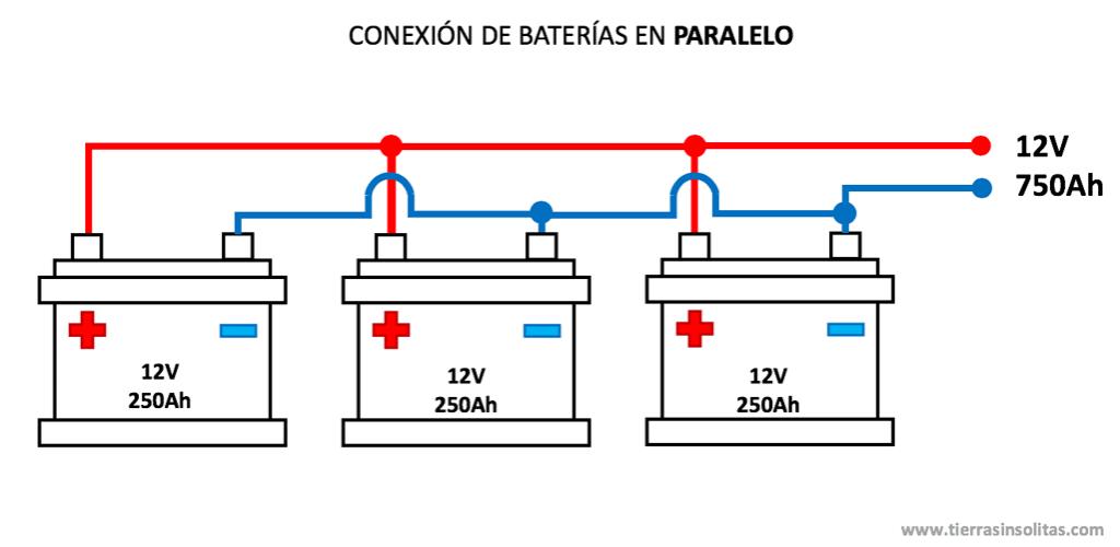 conexión baterías en paralelo