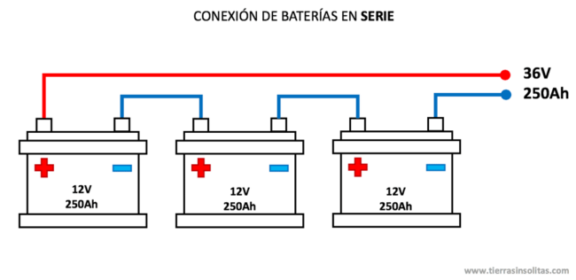 conexión baterías en serie
