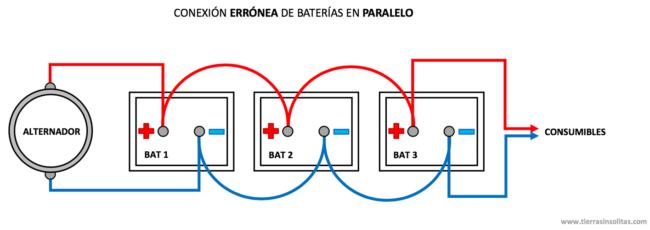 conexión errónea baterías en paralelo