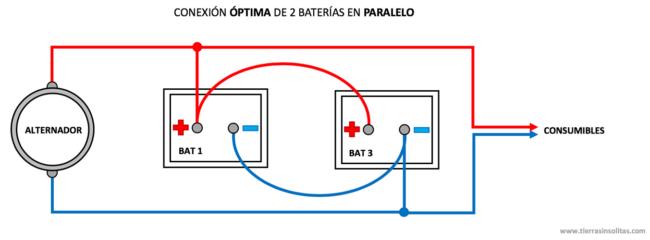 conexión óptima 2 baterías en paralelo