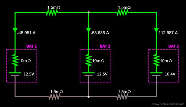fallo celda baterías en paralelo15
