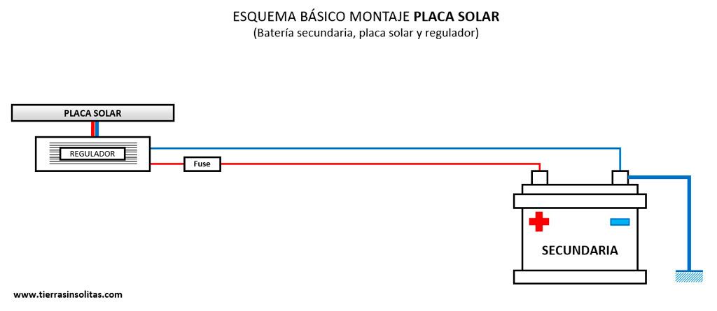esquema básico placa solar regulador furgoneta camper