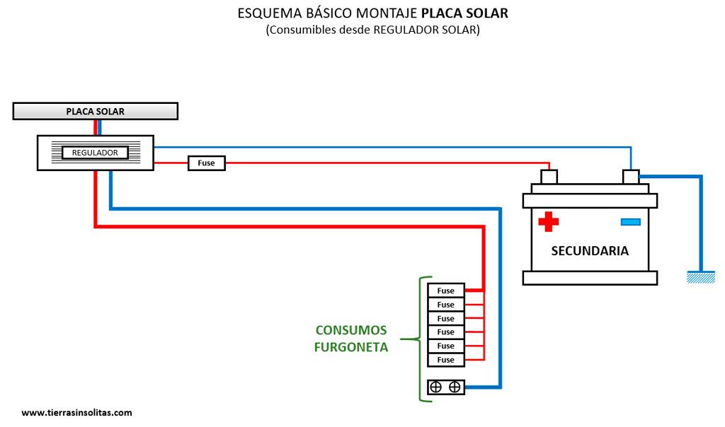 esquema placa solar consumibles desde regulador