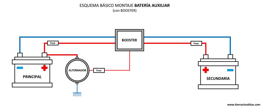 esquema batería auxiliar con booster