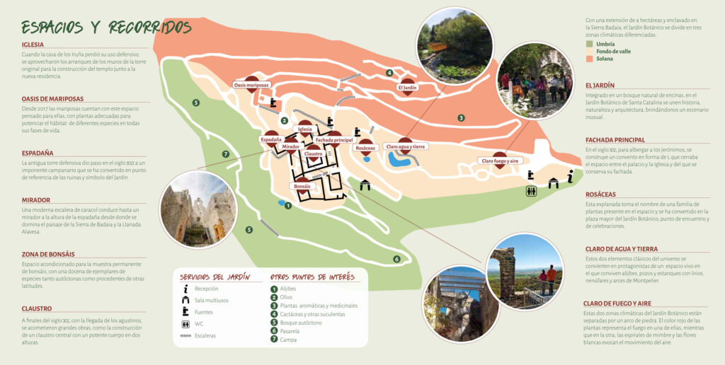 plano jardín botánico santa catalina